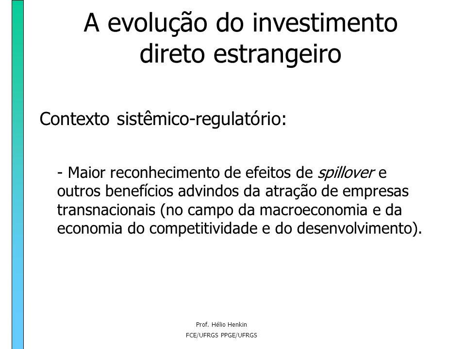 A evolução do investimento direto estrangeiro