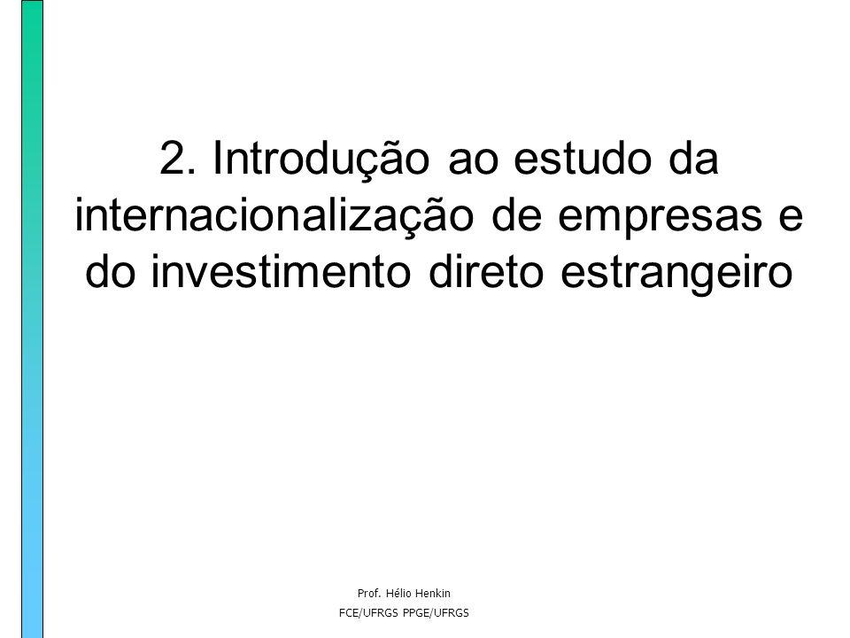 2. Introdução ao estudo da internacionalização de empresas e do investimento direto estrangeiro