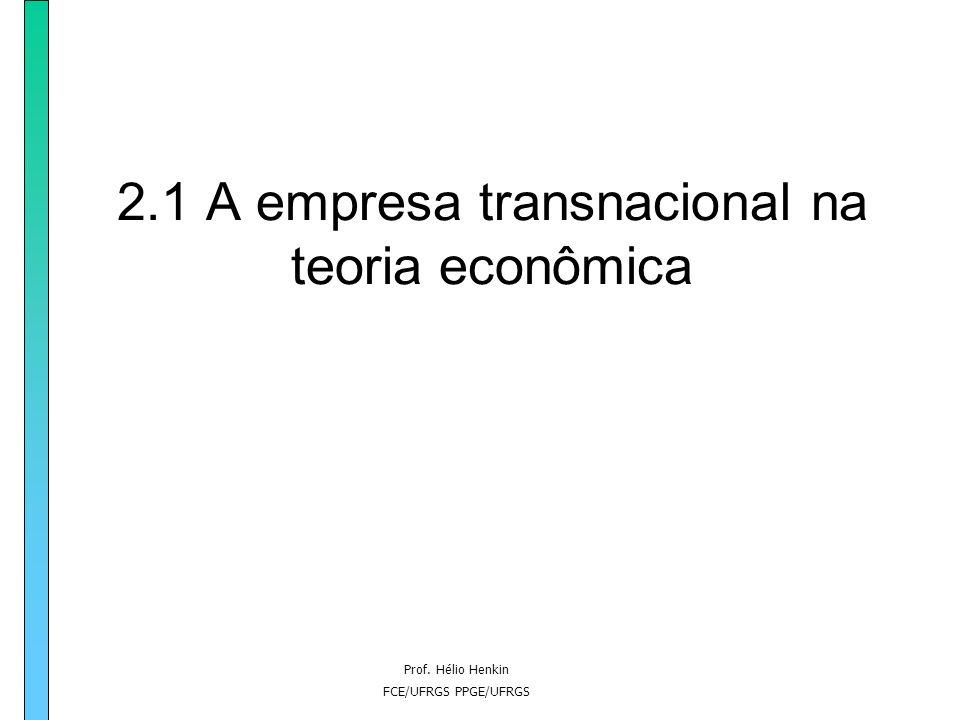 2.1 A empresa transnacional na teoria econômica