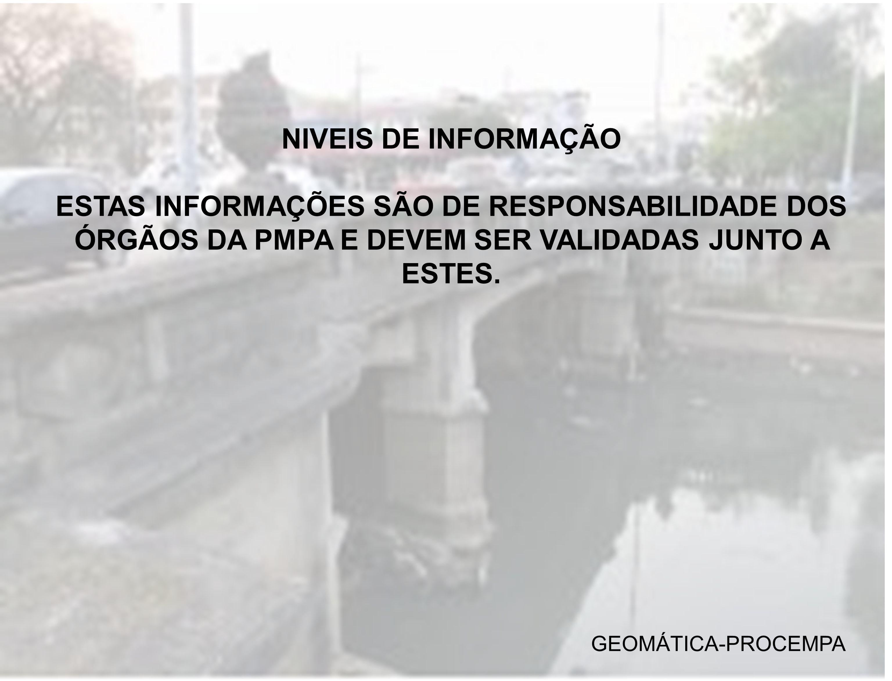 NIVEIS DE INFORMAÇÃOESTAS INFORMAÇÕES SÃO DE RESPONSABILIDADE DOS ÓRGÃOS DA PMPA E DEVEM SER VALIDADAS JUNTO A ESTES.