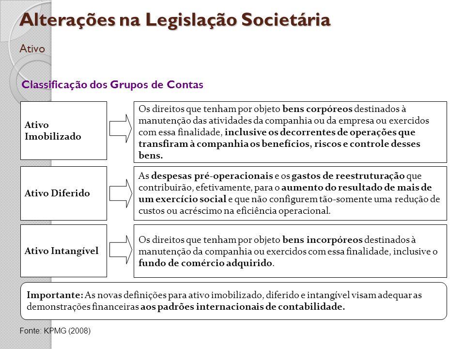 Alterações na Legislação Societária Ativo