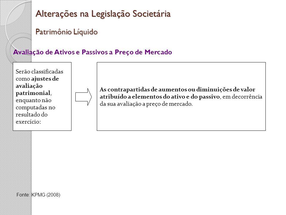 Alterações na Legislação Societária Patrimônio Líquido