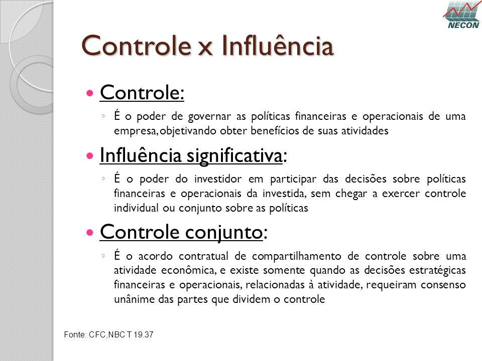 Controle x Influência Controle: Influência significativa: