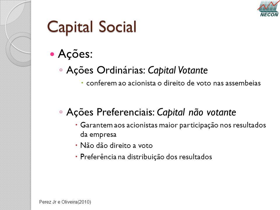 Capital Social Ações: Ações Ordinárias: Capital Votante