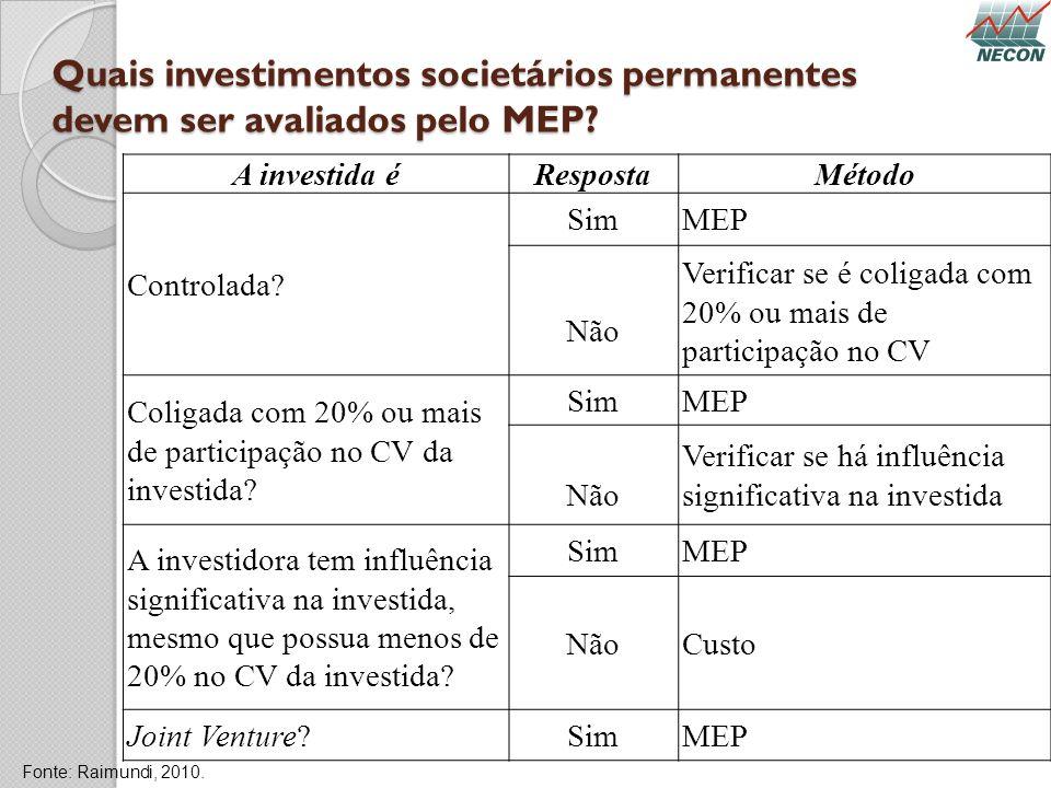Quais investimentos societários permanentes devem ser avaliados pelo MEP