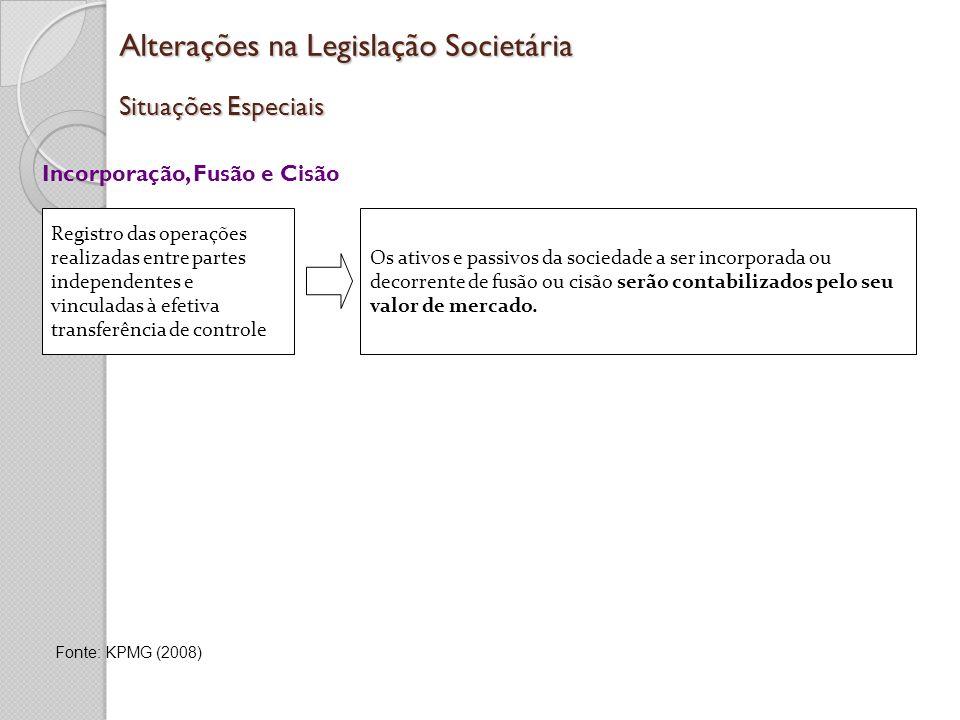 Alterações na Legislação Societária Situações Especiais