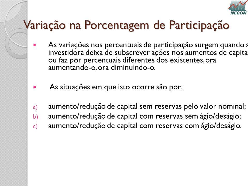 Variação na Porcentagem de Participação