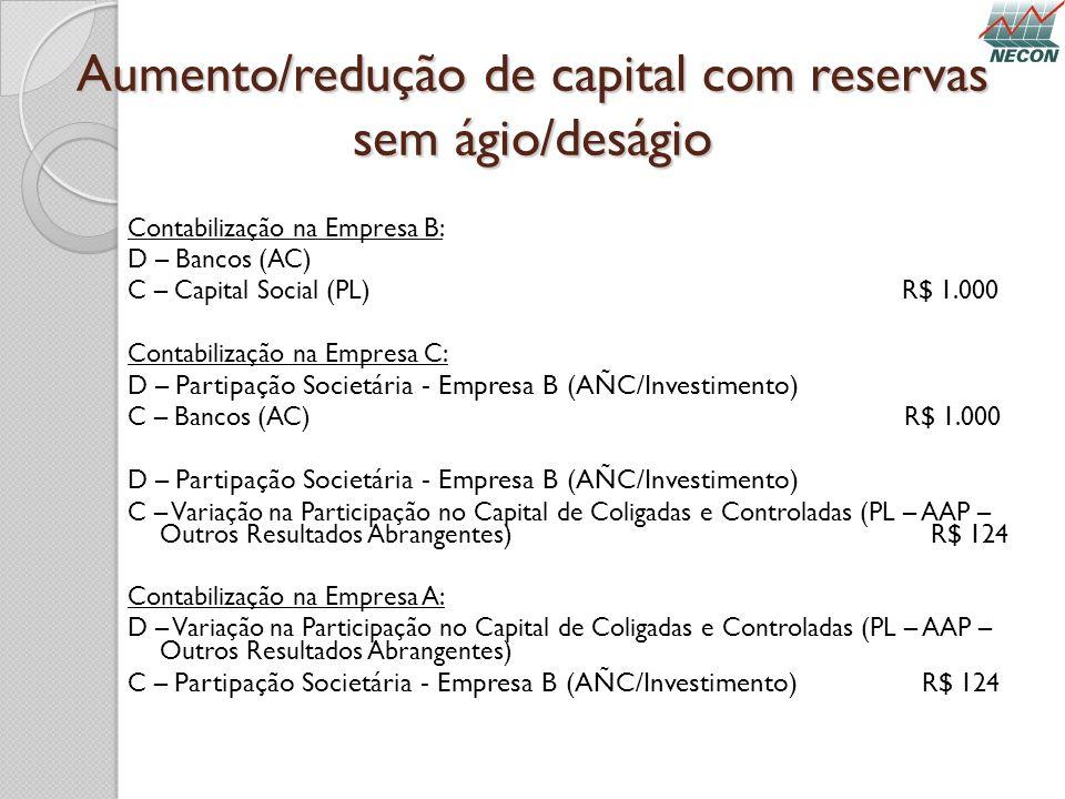 Aumento/redução de capital com reservas sem ágio/deságio
