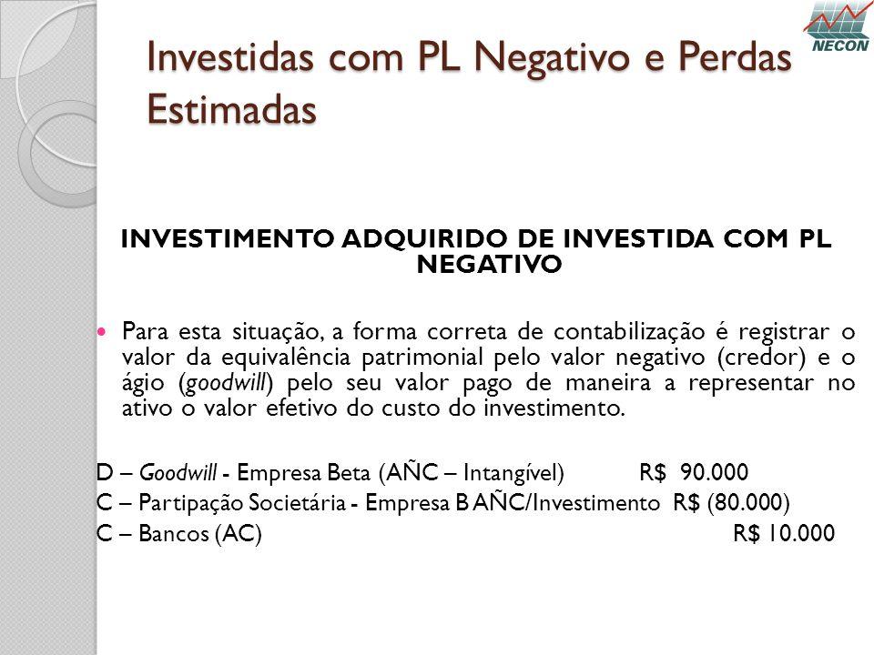 Investidas com PL Negativo e Perdas Estimadas