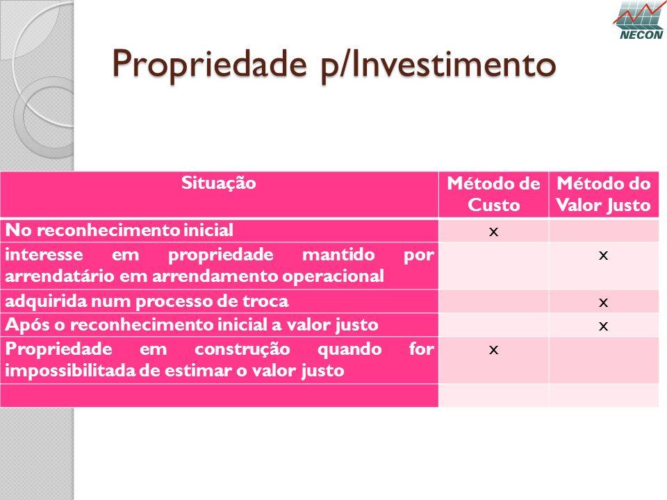 Propriedade p/Investimento