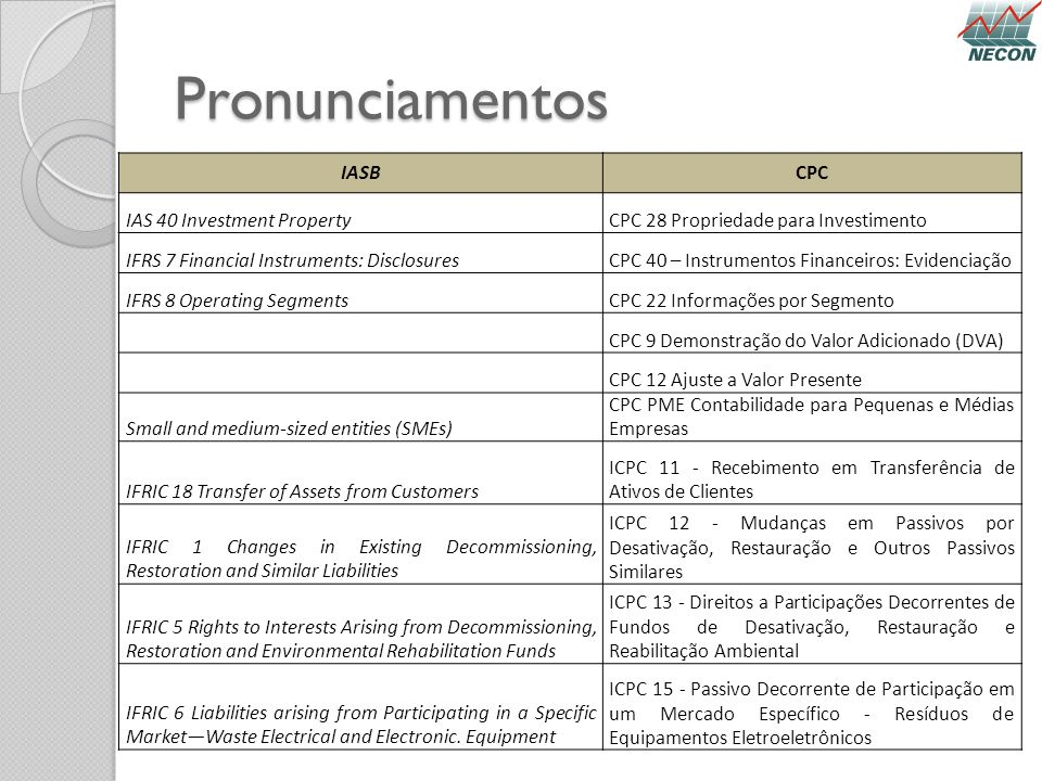 Pronunciamentos IASB CPC IAS 40 Investment Property
