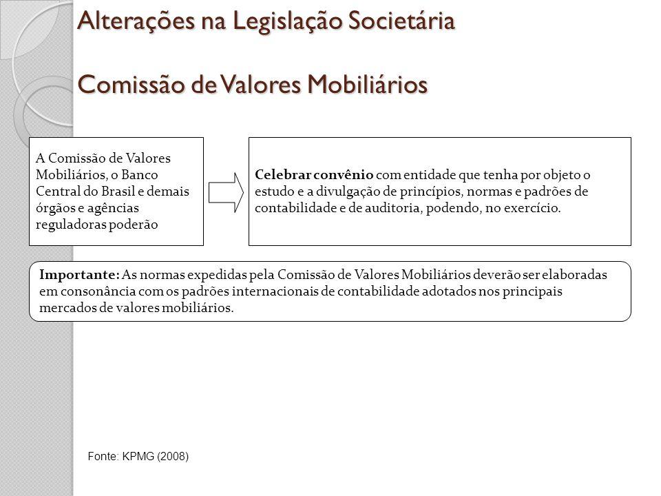 Alterações na Legislação Societária Comissão de Valores Mobiliários