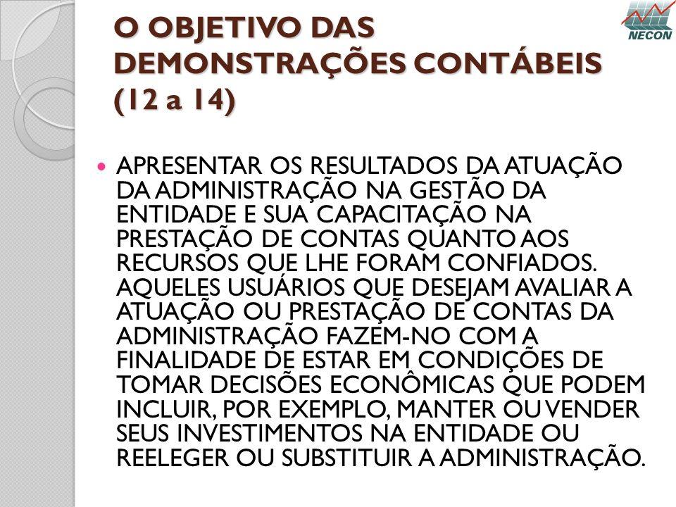 O OBJETIVO DAS DEMONSTRAÇÕES CONTÁBEIS (12 a 14)