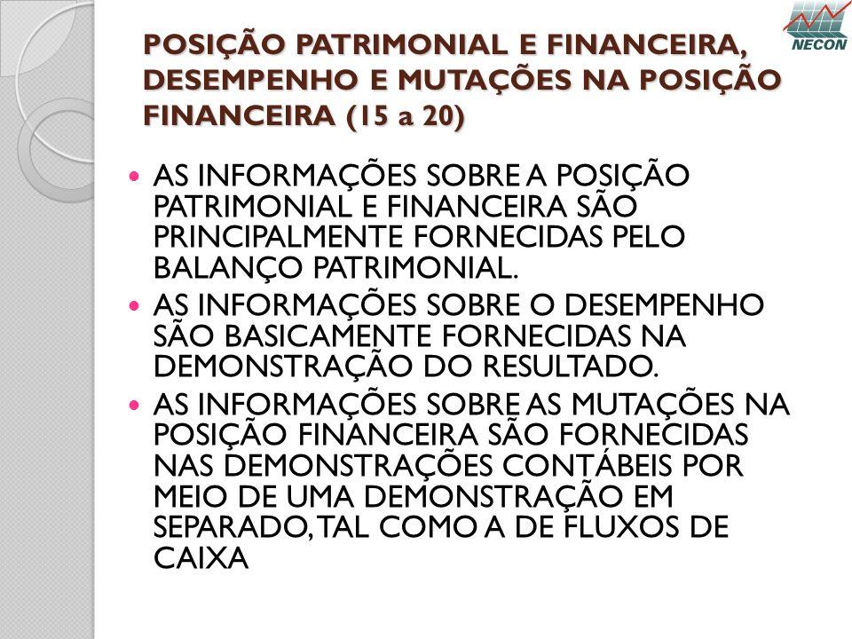 POSIÇÃO PATRIMONIAL E FINANCEIRA, DESEMPENHO E MUTAÇÕES NA POSIÇÃO FINANCEIRA (15 a 20)