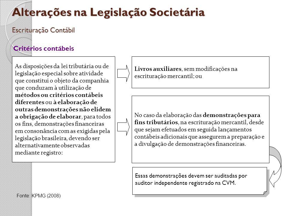 Alterações na Legislação Societária Escrituração Contábil