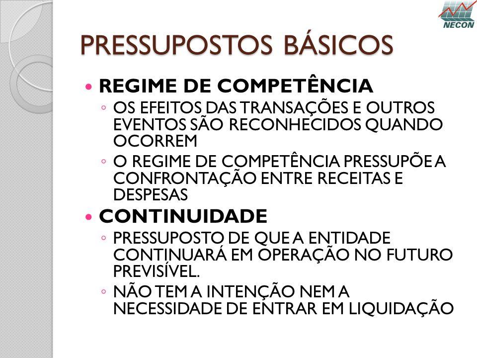 PRESSUPOSTOS BÁSICOS REGIME DE COMPETÊNCIA CONTINUIDADE
