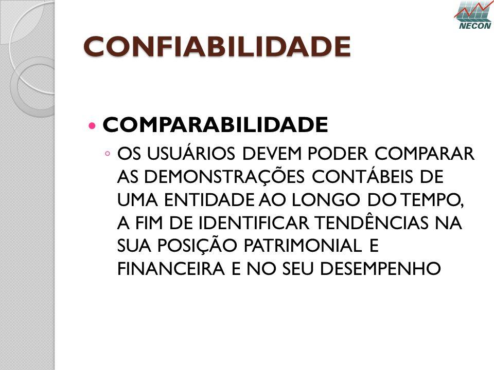 CONFIABILIDADE COMPARABILIDADE