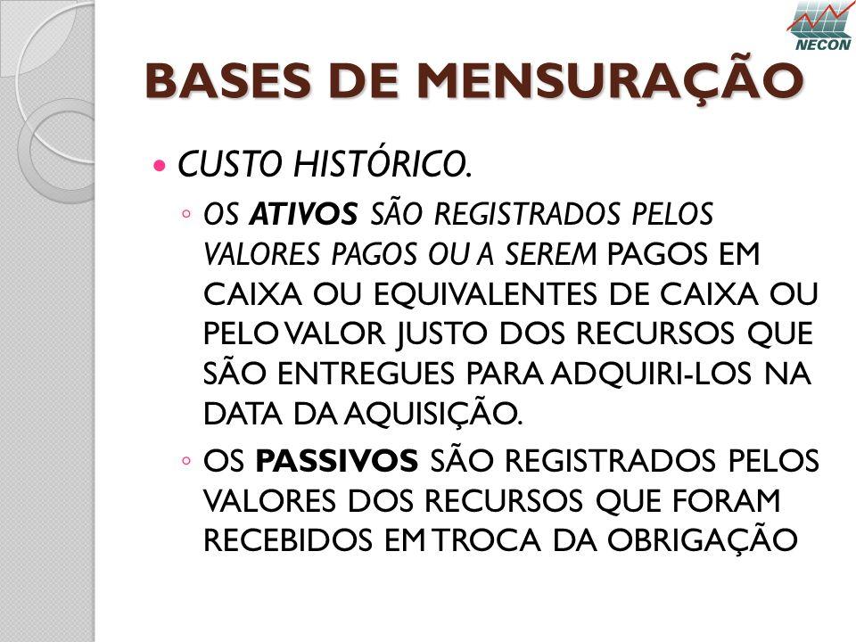 BASES DE MENSURAÇÃO CUSTO HISTÓRICO.