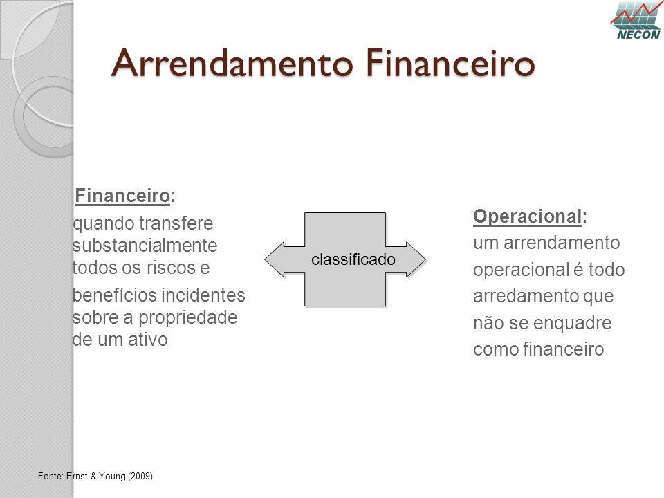 Arrendamento Financeiro