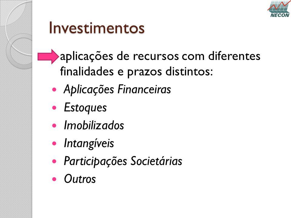 Investimentos aplicações de recursos com diferentes finalidades e prazos distintos: Aplicações Financeiras.