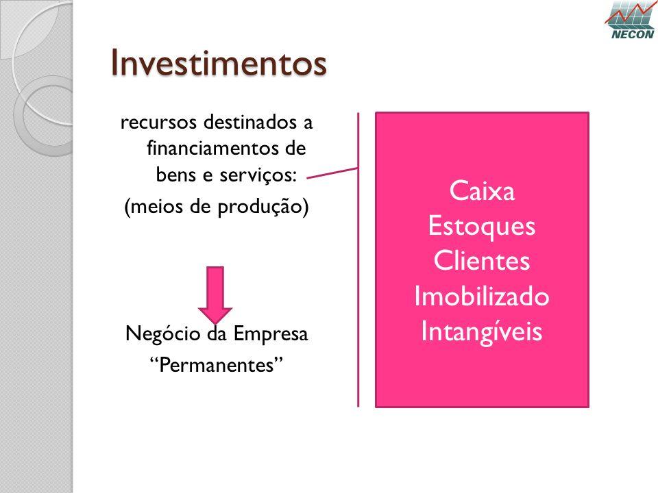 recursos destinados a financiamentos de bens e serviços: