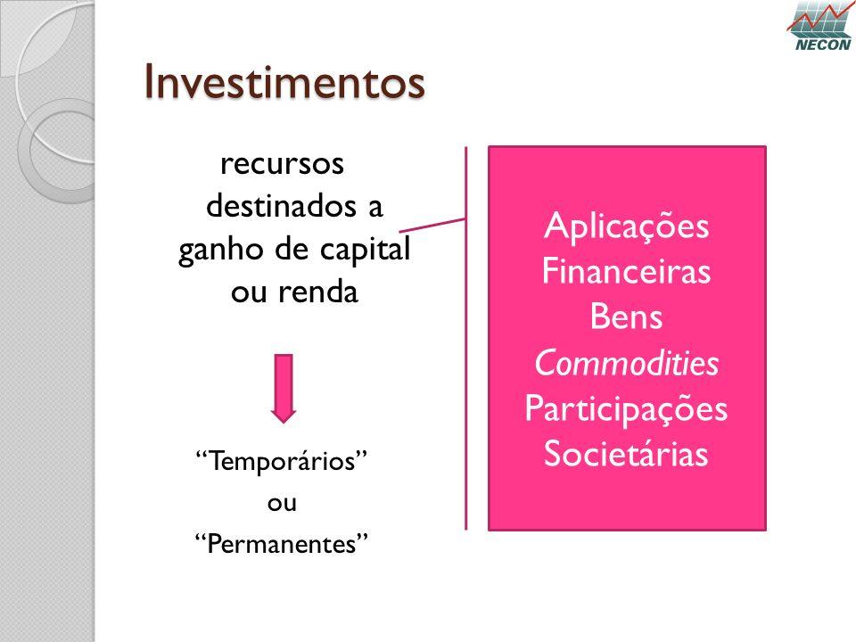 Investimentos Aplicações Financeiras Bens Commodities