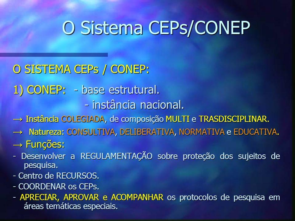 O Sistema CEPs/CONEP O SISTEMA CEPs / CONEP: