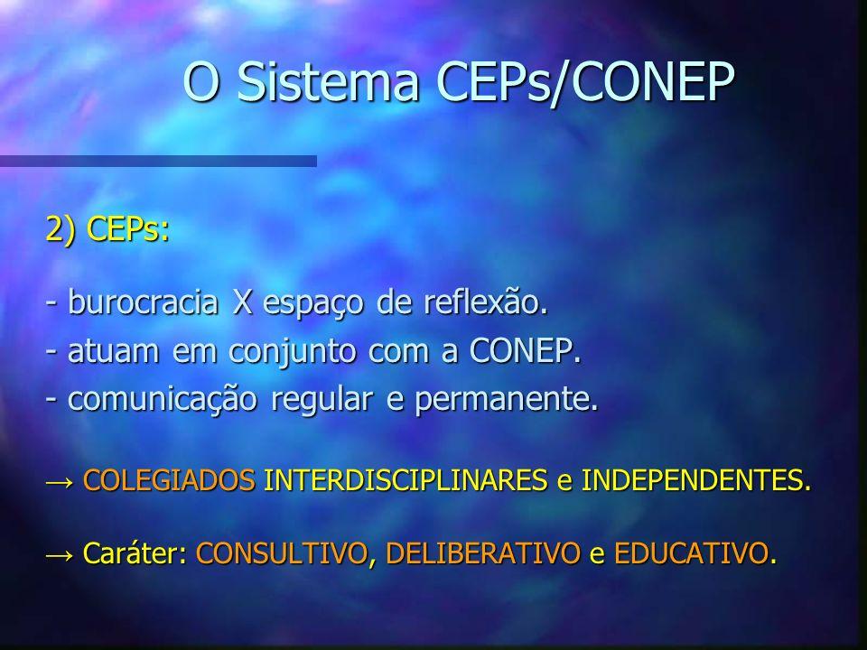 O Sistema CEPs/CONEP 2) CEPs: - burocracia X espaço de reflexão.