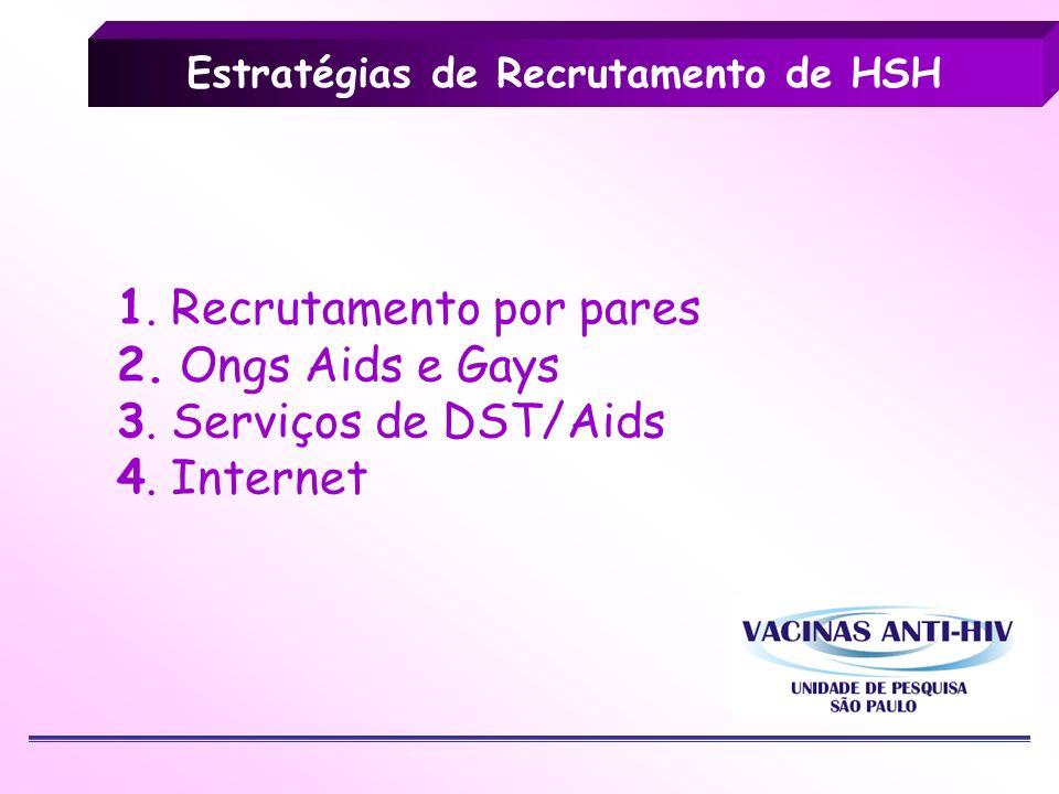 Estratégias de Recrutamento de HSH