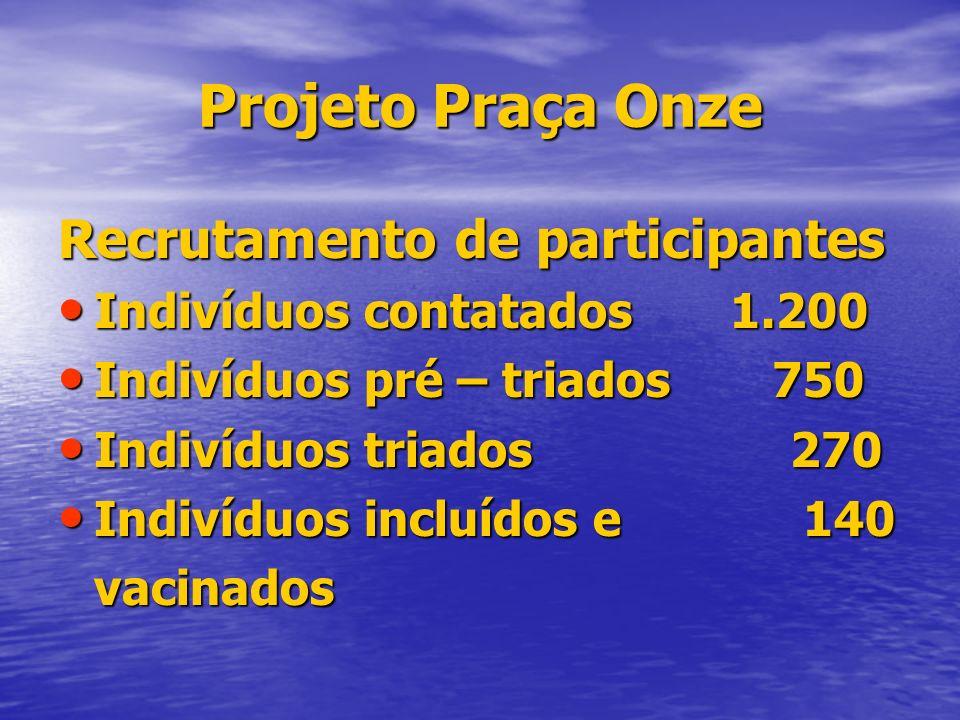 Projeto Praça Onze Recrutamento de participantes