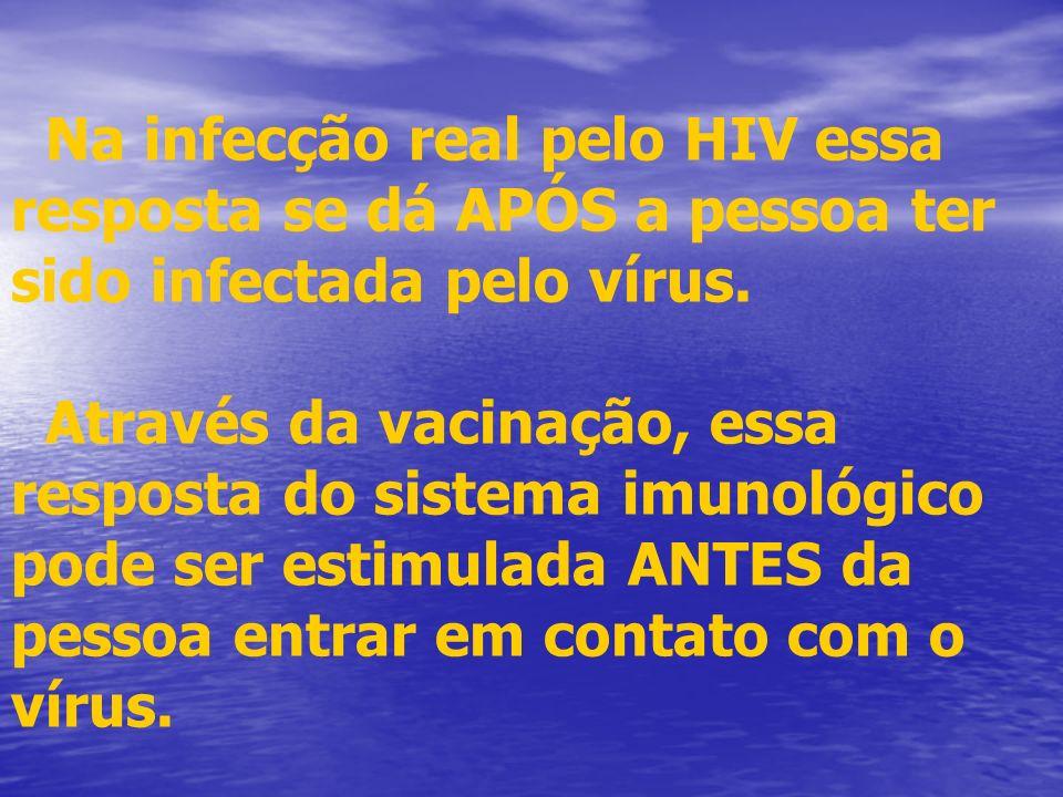 Na infecção real pelo HIV essa resposta se dá APÓS a pessoa ter sido infectada pelo vírus.