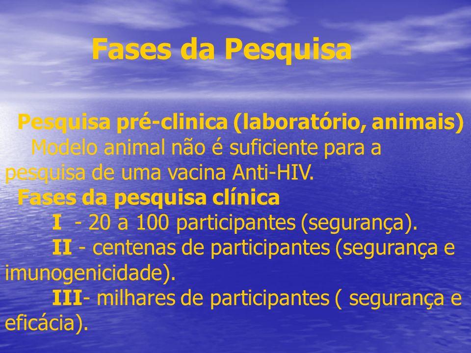 Fases da Pesquisa Pesquisa pré-clinica (laboratório, animais)
