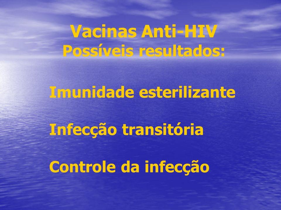 Vacinas Anti-HIV Possíveis resultados:
