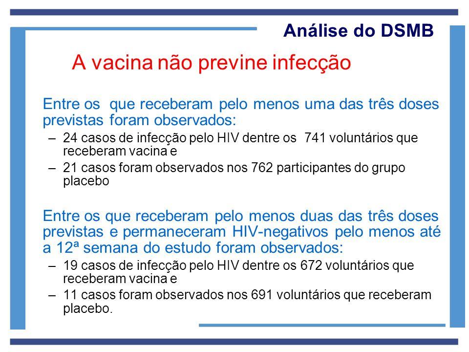 Análise do DSMB A vacina não previne infecção