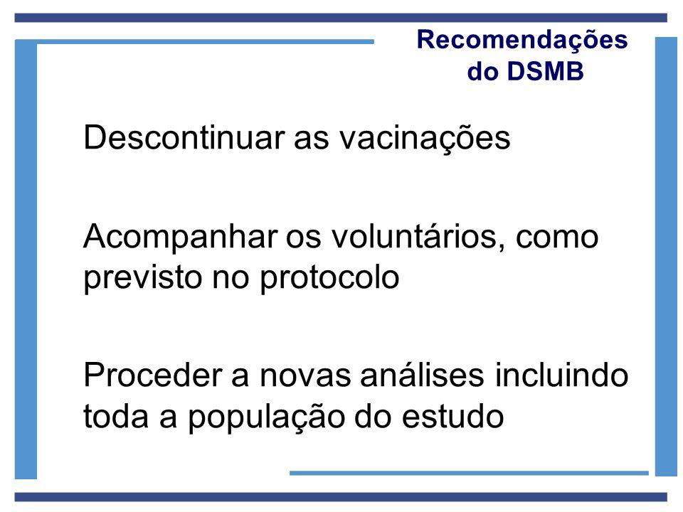 Descontinuar as vacinações