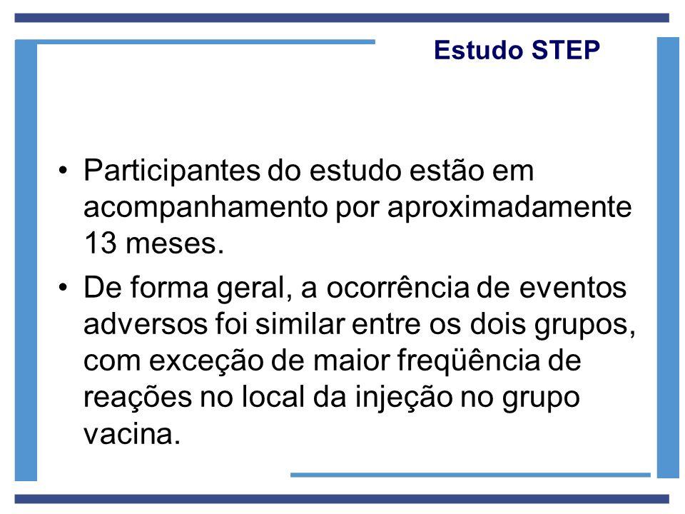 Estudo STEP Participantes do estudo estão em acompanhamento por aproximadamente 13 meses.