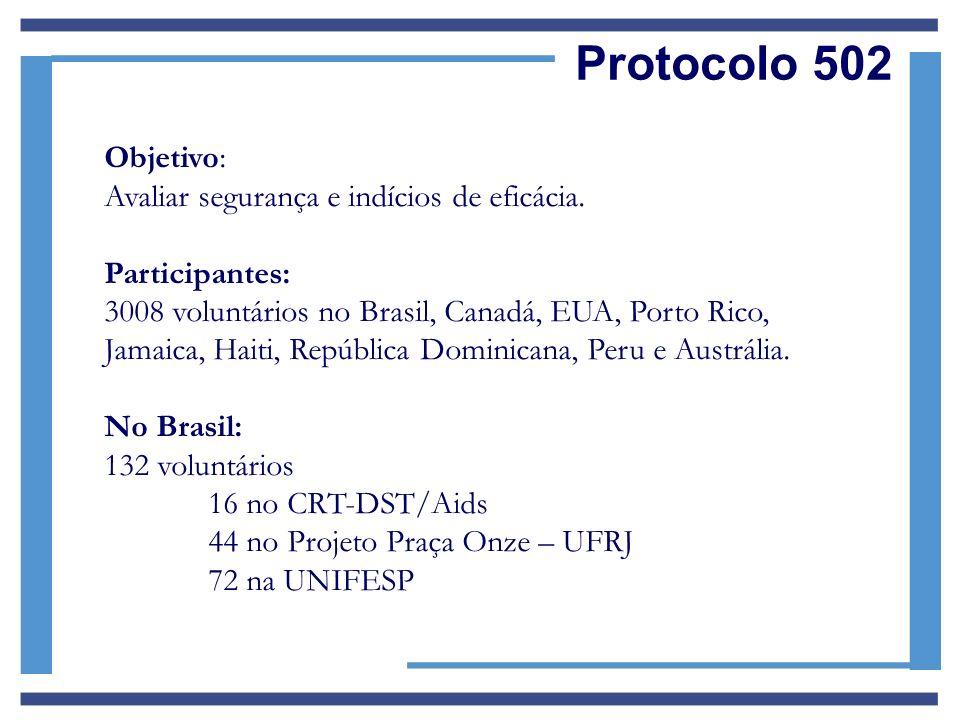 Protocolo 502 Objetivo: Avaliar segurança e indícios de eficácia.