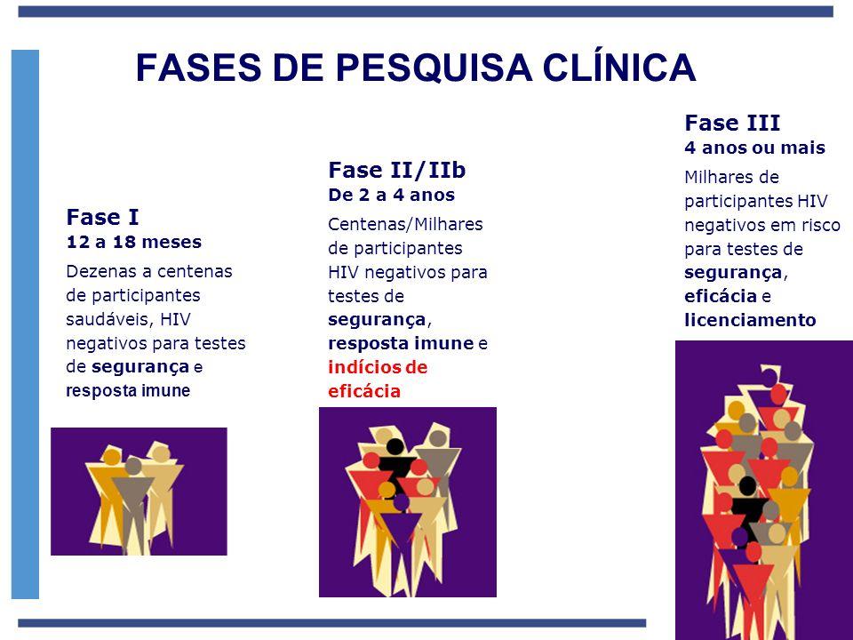FASES DE PESQUISA CLÍNICA