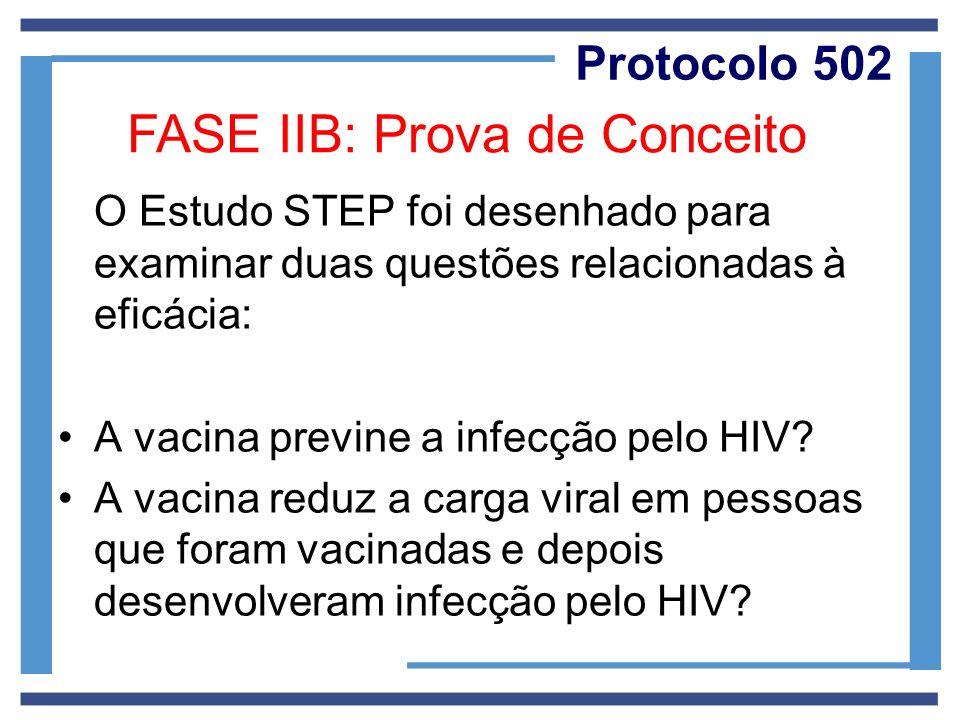 FASE IIB: Prova de Conceito