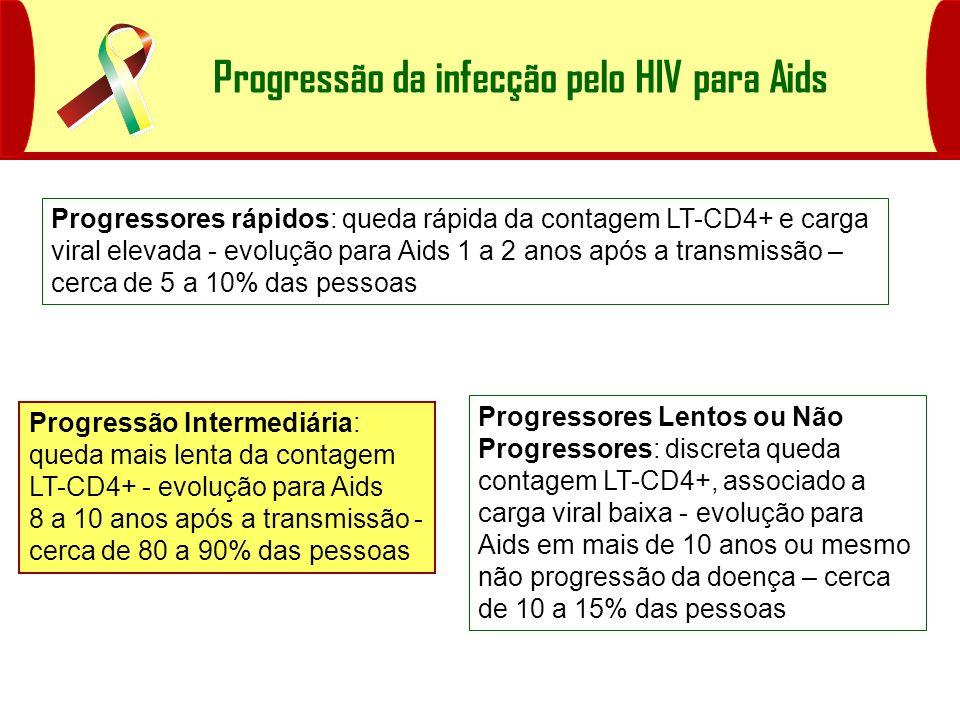 Progressão da infecção pelo HIV para Aids