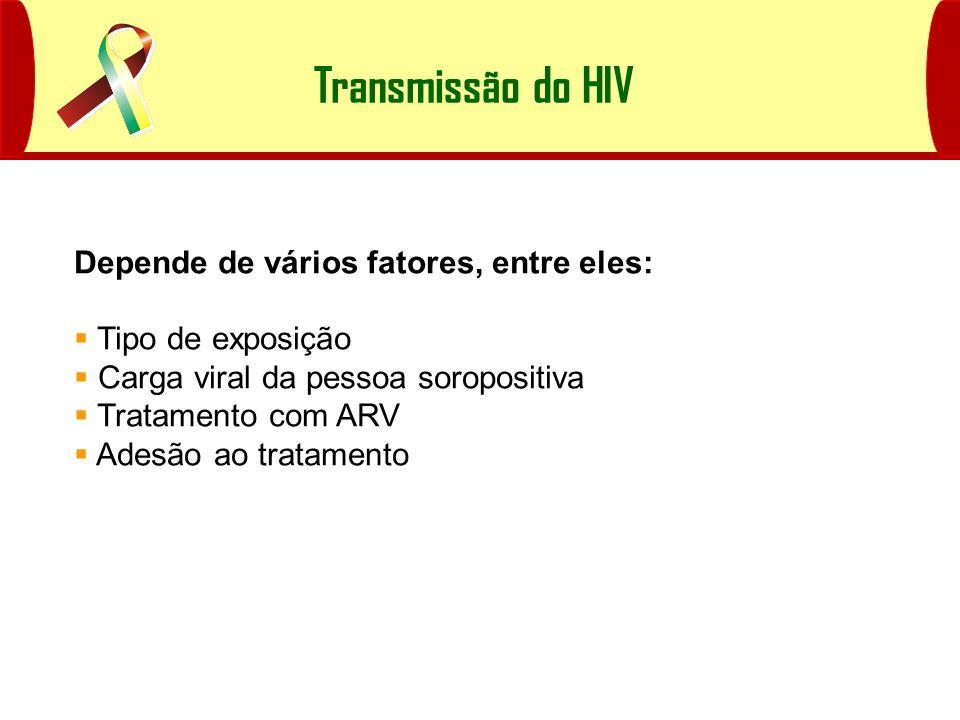 Transmissão do HIV Depende de vários fatores, entre eles: