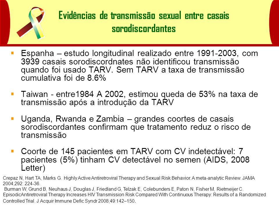 Evidências de transmissão sexual entre casais sorodiscordantes