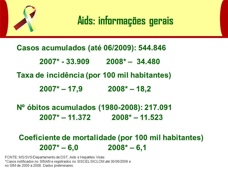 Aids: informações gerais