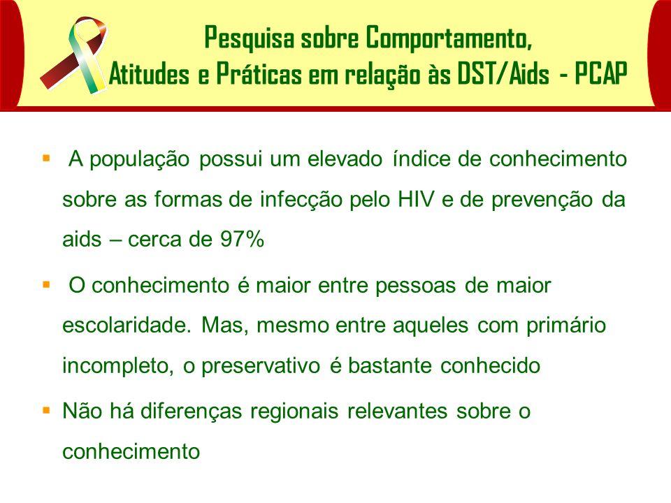 Pesquisa sobre Comportamento, Atitudes e Práticas em relação às DST/Aids - PCAP