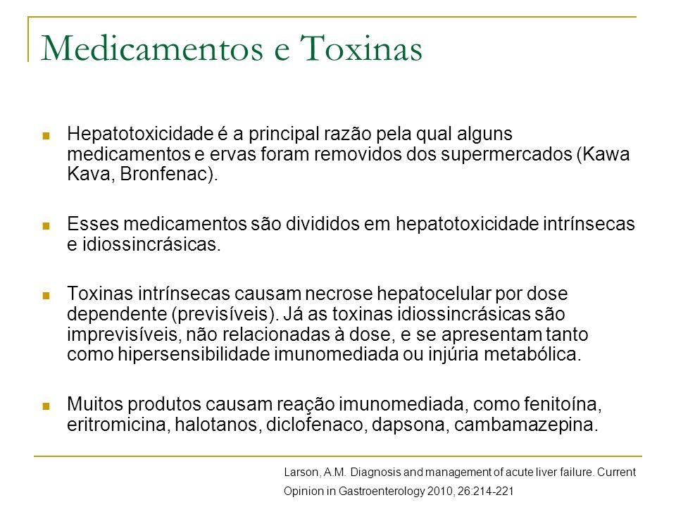 Medicamentos e Toxinas