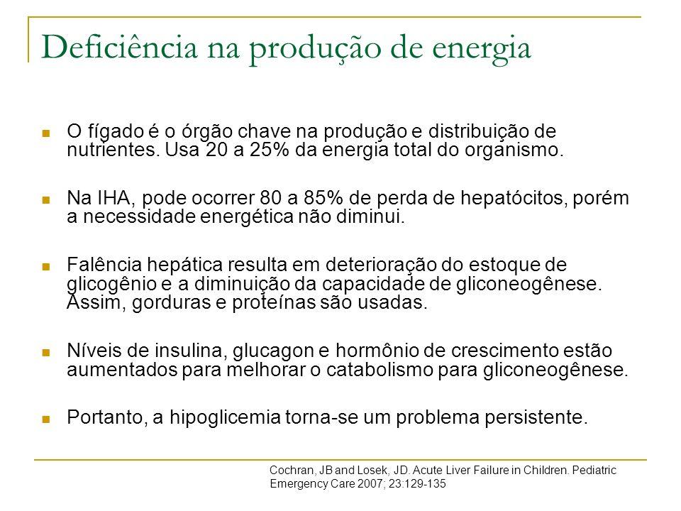 Deficiência na produção de energia