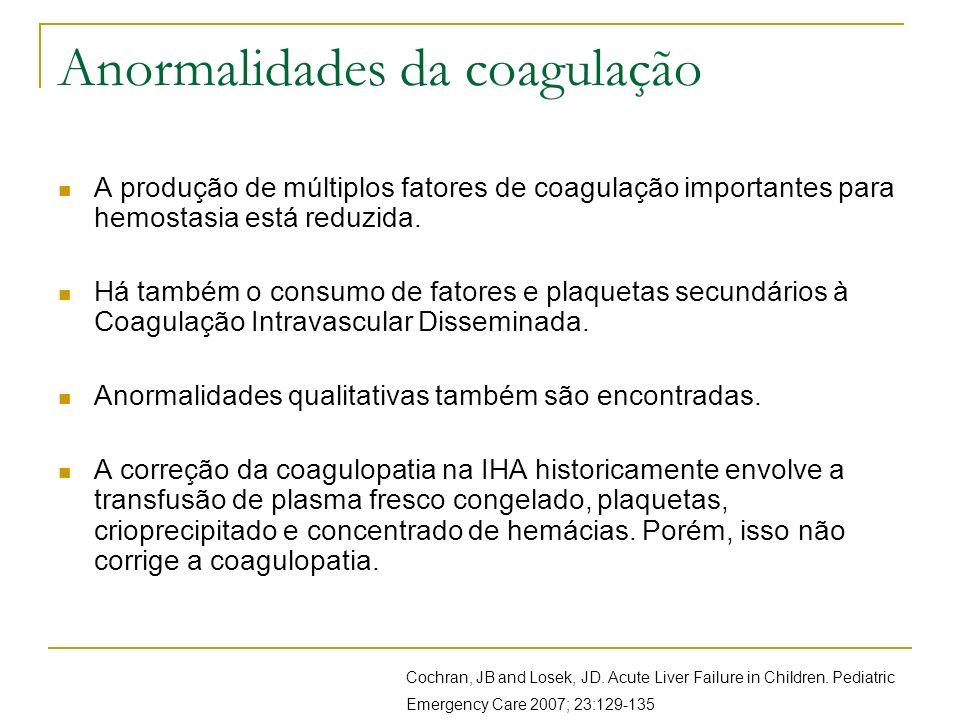 Anormalidades da coagulação
