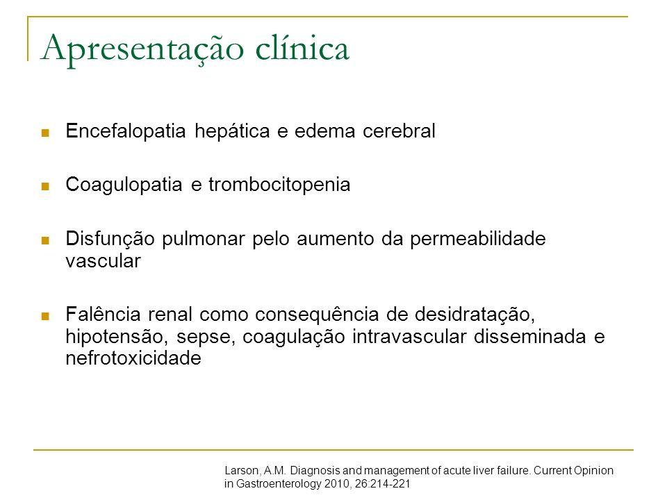 Apresentação clínica Encefalopatia hepática e edema cerebral