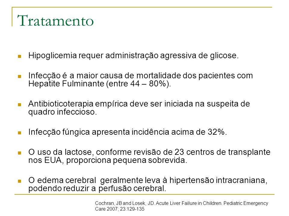 Tratamento Hipoglicemia requer administração agressiva de glicose.