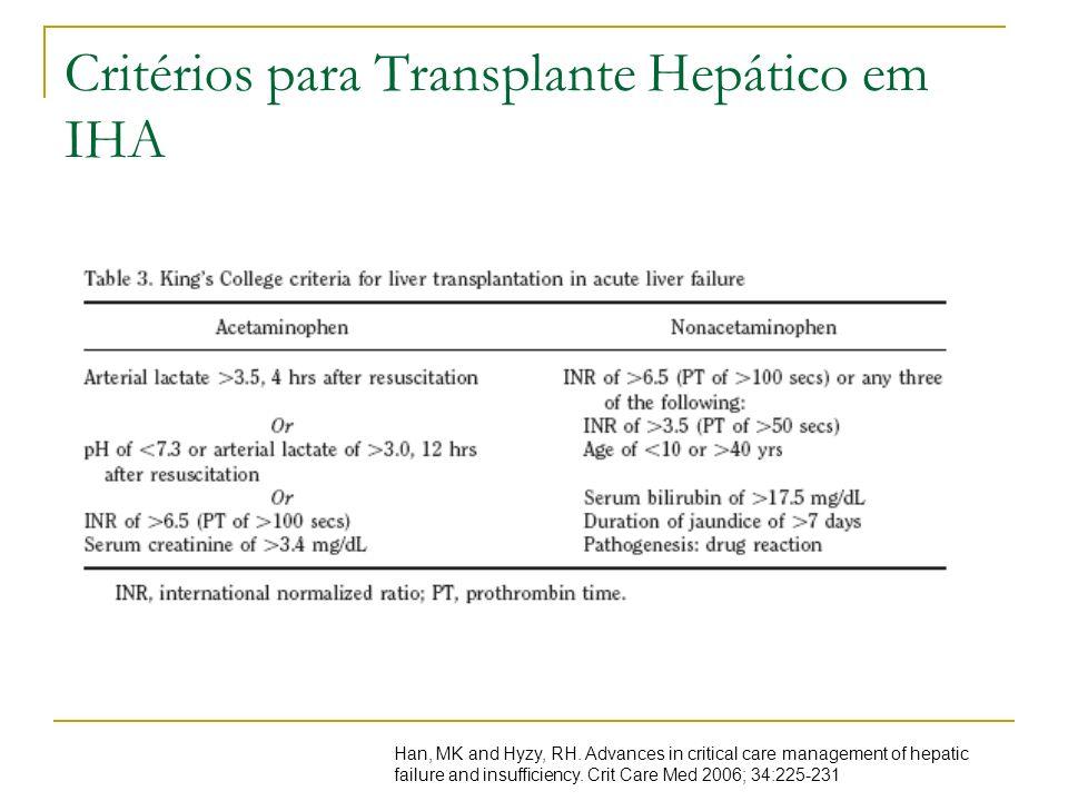 Critérios para Transplante Hepático em IHA